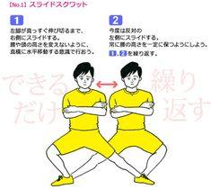 1日4分 話題の筋トレ「HIIT」で体脂肪が落ちる|ヘルスUP|NIKKEI STYLE