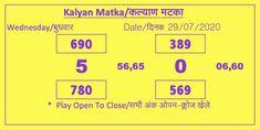 Kalyan Tips, Free Tips, Iphone Wallpaper, Shillong, Dating, Chart, Quotes