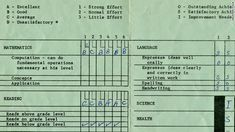 Some schools trade letter grades and traditional report cards for descriptive feedback that shows how well students understand core concepts. Learning Resources, Student Learning, Teaching Ideas, Adult Learning Theory, Kindergarten Report Cards, Standards Based Grading, School Report Card, Professional Learning Communities, Report Card Template
