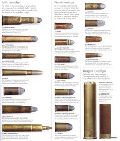 Pistol And Shotgun Cartridges Granada Reloading Ammo Guns