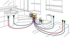 Architetto Di Leo Leonardo - L'impianto idraulico: il carico e lo scarico delle acque