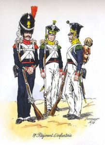 Exclusivement sur les troupes Polonaises ayant servies sous les Aigles Françaises. DONC JE ME LANCE HISTORIQUE BASIQUE ET RAPIDE Les Polonais se battent à nos côtés , dans la période qui nous intéresse, depuis 1797. Sont crée 2 légions (division chez...