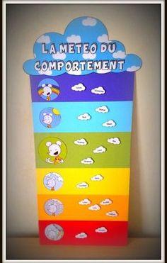 French classroom management: la météo du comportement. Nouveau système de gestion du comportement