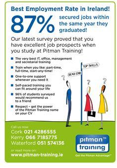 Best Employment Rate in Ireland