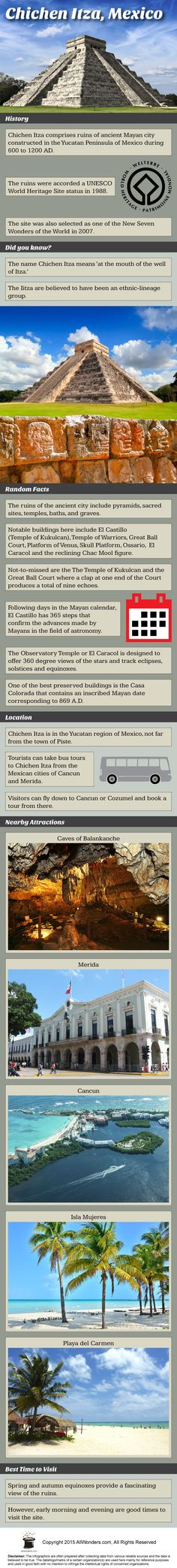 Chichen Itza Mexico Infographics