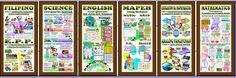 High Quality Display Bulletin for Grade 4 (1st - 4th Quarter) | DEPED TAMBAYAN PH