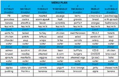 Weekly meal plans & motivation! great for busy families, gluten free diets