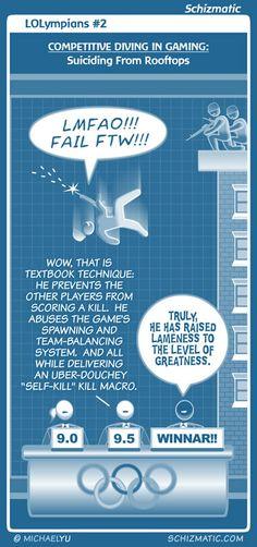 """LOLympians #2"" -- Image: http://schizmatic.com/files/lolympians_2.jpg  -- Page: http://schizmatic.com/comics/70 -- Schizmatic: A Webcomic Of Intelligent Weirdness"