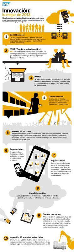 Innovación: lo mejor de 2013 Fuente: SAP #infografia #infographic #innovation