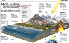 Infographics and Literature – VisualJournalism