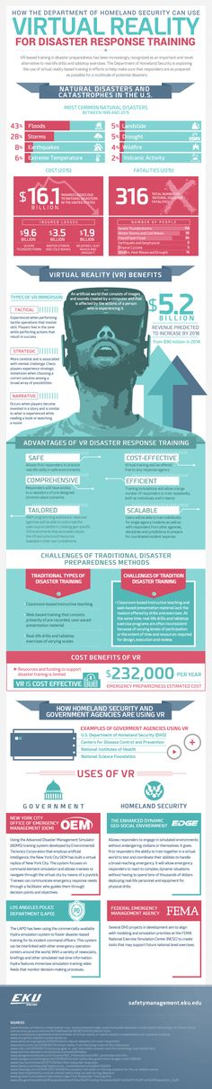 How the Department of Homeland Security Can Use Virtual Reality for Disaster Response Training #Infographic #Disasters #Security