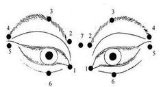 Tedd ezt, hogy a látásod jobb legyen mint 5 évvel ezelőtt! - Ketkes.com Best Eczema Treatment, Mudras, Eye Sight Improvement, Vision Eye, Salud Natural, Muscle Body, Health Fitness, Fitness Exercises, Tone It Up