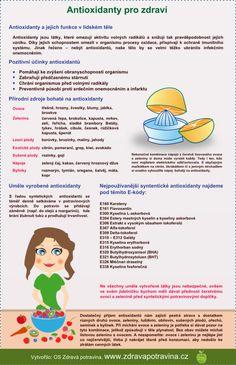 antioxidanty.png
