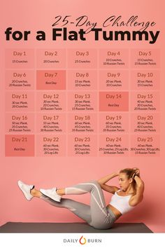 Body Workout At Home, Fitness Workout For Women, At Home Workout Plan, At Home Workouts For Women, Gym Workout For Beginners, Gym Workout Tips, Flat Tummy Workout, Flat Tummy Tips, Fat Workout