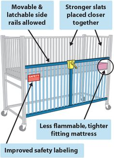 While we want all of our families to be safe at home, we understand that many spend time in the hospital. Learn how to use a hospital crib by clicking here!