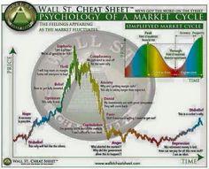 Options trading cheat sheet