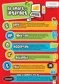 This pin uses the acronym SMART to teach students internet safety. This would be a great visual for my classroom when teaching internet safety to my students. The acronym will help them to recall the information long after the lesson has been taught. Self Defense Classes, Self Defense Tips, Teaching Technology, Educational Technology, Technology Posters, Technology Integration, Digital Technology, Social Media Etiquette, Internet Safety For Kids