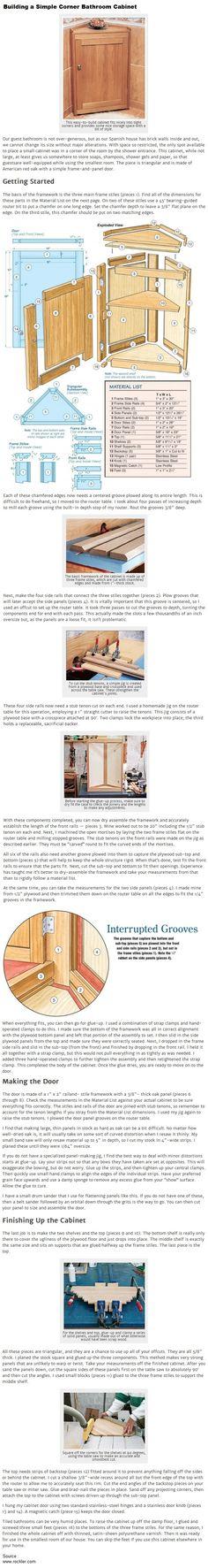 Building a Simple Corner Bathroom Cabinet | WoodworkerZ.com