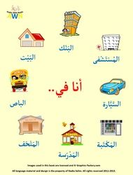 Learning Arabic MSA ( Arabic Posters - Arabic with Nadia Arabic Phrases, Arabic Words, Learning Activities, Kids Learning, Learn Arabic Online, Arabic Alphabet For Kids, Arabic Lessons, School Images, Arabic Language