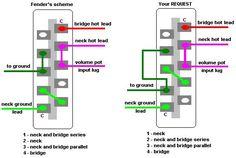811f48aa78b589f1fca99498a165d256  Humbucker Way Import Switch Wiring Diagram on