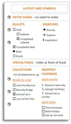 Bullet Journal pages, I have started using some of the aspects of the Bullet Journal which seems to be an effective way to organize my task list.  Have not used the full version yet.