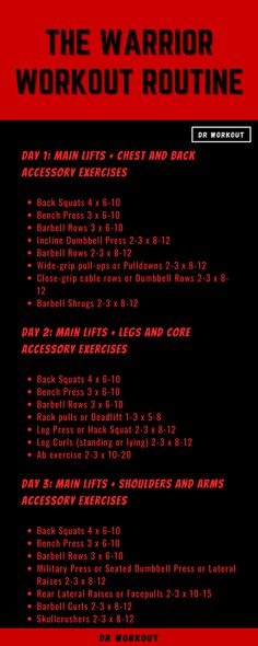 Mens Full Body Workout, Muscle Gain Workout, Full Body Weight Workout, Full Body Workout Routine, Weight Training Workouts, Workout Routines, Bodyweight Workout Plan, Wod Workout, Workout Schedule