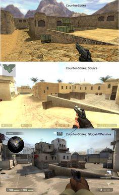 Evolution of Counter-Strike