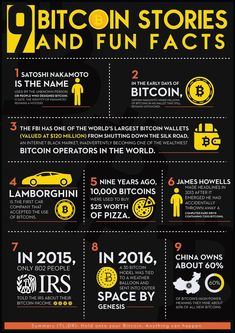 Investing In Cryptocurrency, Cryptocurrency Trading, Bitcoin Cryptocurrency, Bitcoin Wallet, Buy Bitcoin, Bitcoin Account, Bitcoin Business, Blockchain Cryptocurrency, Online Trading