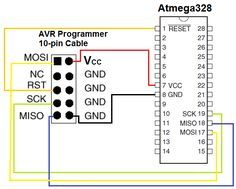 How to Program an AVR chip Using a USBASP (10-pin Cable)