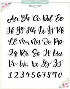 Resultado de imagen de lettering