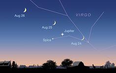 Tour August's Sky: Jupiter & Saturn Shine - Sky & Telescope https://link.crwd.fr/pwJ