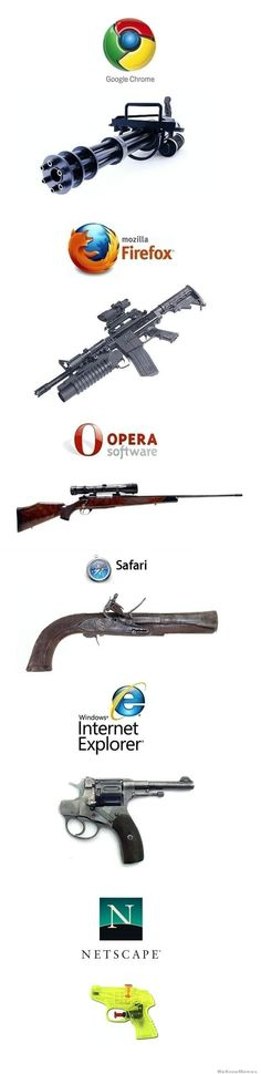 If browsers were guns ...