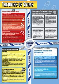 This Theories of Crime sociology poster provides insight into the different concepts of criminality and is designed for the Sociology National Curriculum Forensic Psychology, Forensic Science, Social Science, Life Science, Computer Science, Psychology Memes, Sociology A Level, Sociology Theory, What Is Sociology