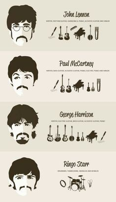 Beatles And The Instruments They Play