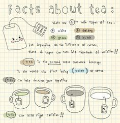 Facts about tea.