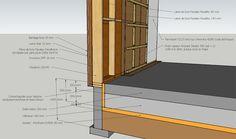 La structure isolante et perspirante de nos murs en ossature bois | La Triskeline