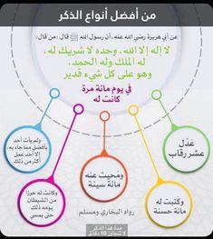 الذكر المضاعف Islamic Art Calligraphy Sunkissed Makeup Map