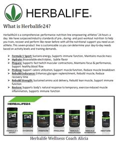 Herbalife Nutrition Facts, Herbalife Motivation, Herbalife Protein, Post Workout Nutrition, Herbalife Shake Recipes, Herbalife Recipes, Herbalife 24, Nutrition Club, Nutrition Month