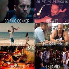 Brian O'Conner (Paul Walker) Fast And Furious Letty, Fast And Furious Memes, Fast And Furious Actors, The Furious, Paul Walker Tribute, Power Rangers, Dominic Toretto, Furious Movie, Ludacris