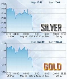 Silver and Gold made a small rally, and this morning they went back on sale. We'll see where the price ends up at the end of the day...