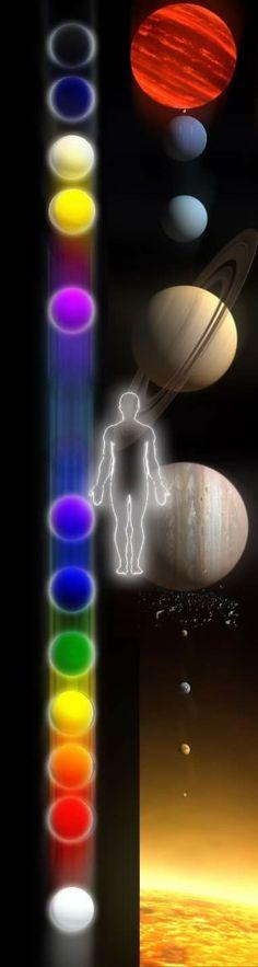 How to Use Chakra Healing to Transform Your Life Chakra Mantra, Chakra Art, Chakra Meditation, Chakra Healing, Kundalini Yoga, Healing Crystals, Meditation Methods, Chakra Cleanse, Chakra Symbols