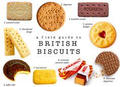 A Field Guide to British Biscuits – Rezepte Nice Biscuits, English Biscuits, British Biscuits, Tea Biscuits, British Desserts, British Sweets, Hp Sauce, Jaffa Kuchen, British Tea Time