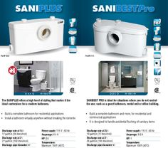Bathroom Anywhere saniflo-put a bathroom anywhere in your house with this product