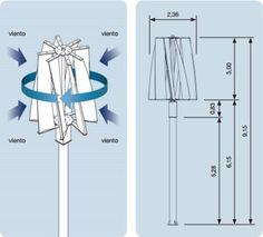Dibujos-con-tamaño-e-influencia-del-viento-en-el-mini-molino-eolico-eje-vertical-Kliux-Energies