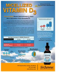 Micellized Vitamin D3 provides highly concentrated, pure and natural vitamin D3 in each 1000 IU drop. These drops offer a convenient way to experience the healthy benefit of vitamin D3. Cholecalciferol or vitamin D3 is the most biologically active and preferred form of vitamin D.