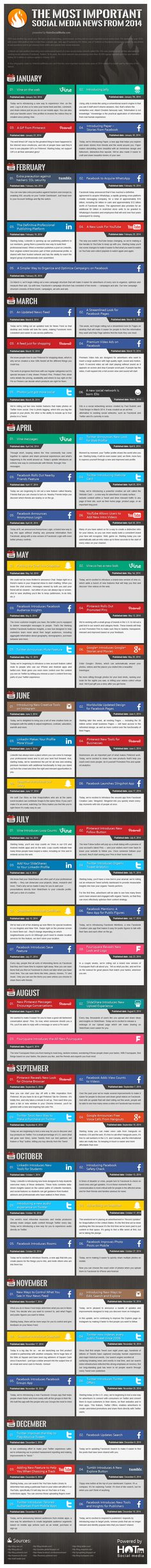 The Most Important Social Media News From 2014 #infographic