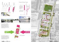 diagram growth scenery - Pesquisa Google