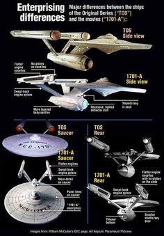 Enterprise comparison between TOS and movies