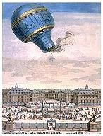 The History of Ballooning