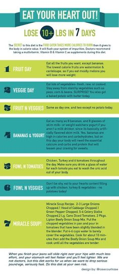 Lose 10+ lbs in 7 days - infographic